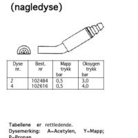 FUGEDYSE (NAGLEDYSE)