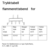 FLAMMERETTEBEND - Tabell