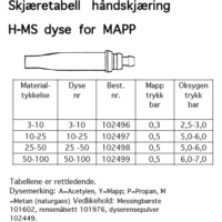 H-MS DYSE FOR MAPP