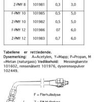 TRYKKTABELL VARMEBEND MAPP pdf